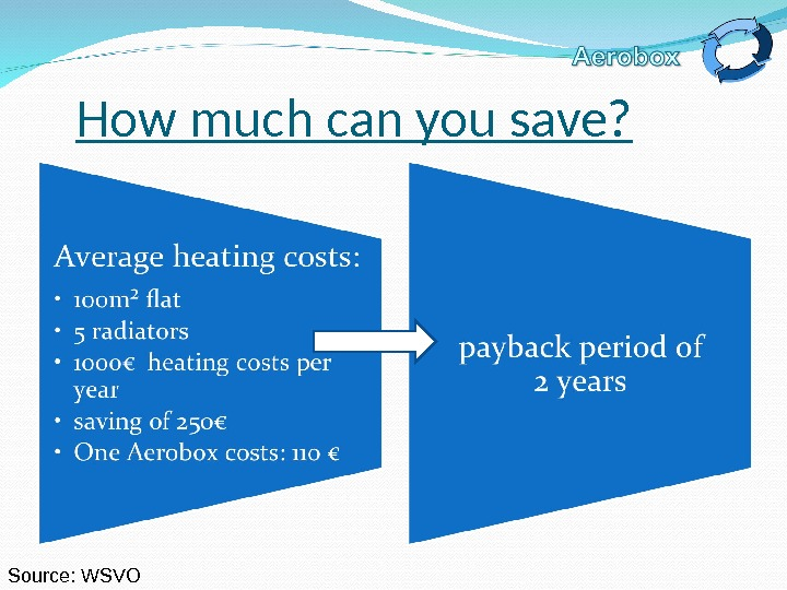 How much can you save? Source: WSVO