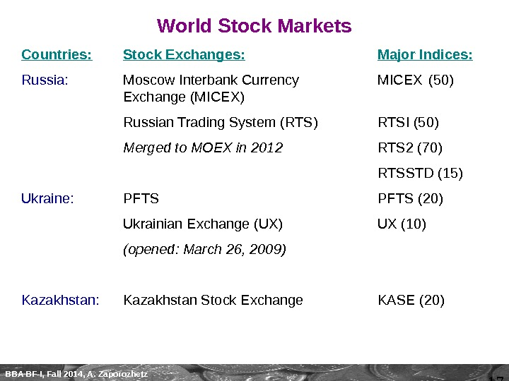 17 BBA BF-I, Fall 2014, A. Zaporozhetz World Stock Markets Countries: Stock Exchanges: Major Indices: Russia:
