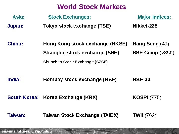 18 BBA BF-I, Fall 2014, A. Zaporozhetz World Stock Markets Asia: Stock Exchanges: Major Indices: Japan: