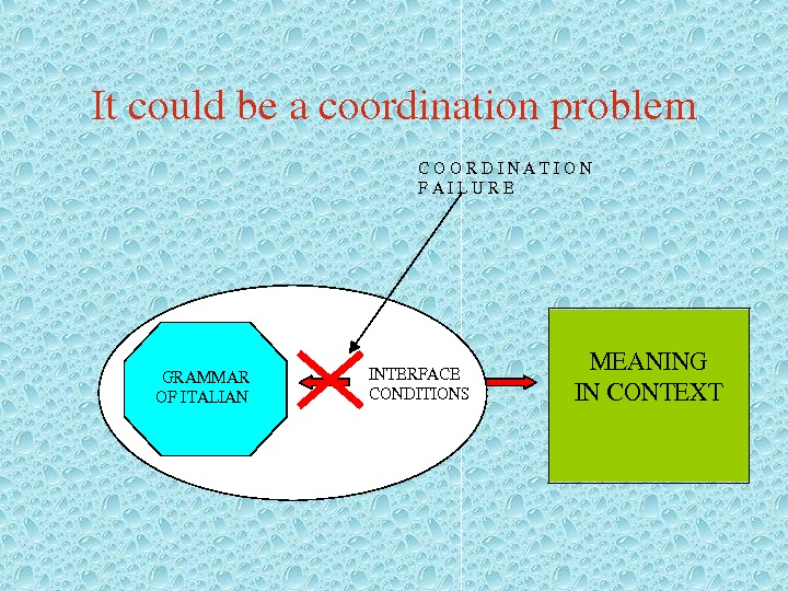 Itcouldbeacoordinationproblem. COORDINATION FAILURE INTERFACE CONDITIONS MEANING INCONTEXT GRAMMAR OFITALIAN