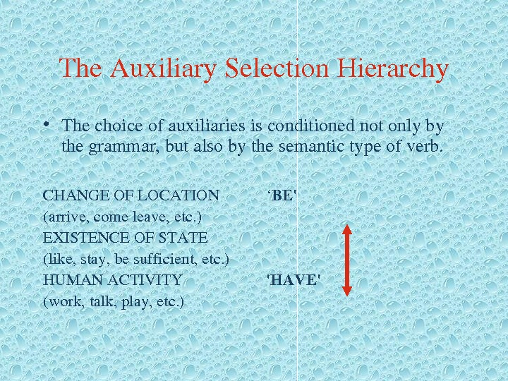The. Auxiliary. Selection. Hierarchy • Thechoiceofauxiliariesisconditionednotonlyby thegrammar, butalsobythesemantictypeofverb. CHANGEOFLOCATION ' BE' (arrive, comeleave, etc. ) EXISTENCEOFSTATE