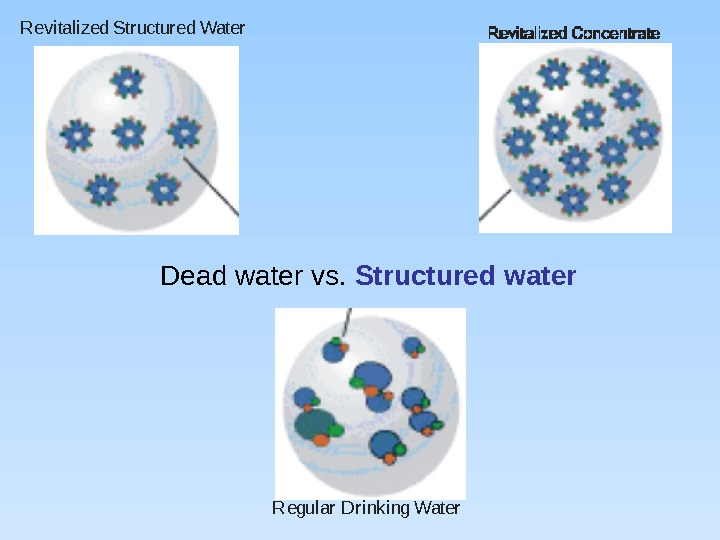 Dead water vs.  Structured water Revitalized Structured Water. Regular Drinking Water