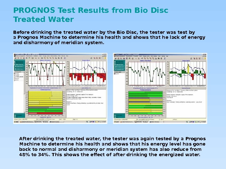 PROGNOS Test Results from Bio Disc Treated Water  Before drinking the treated water by the