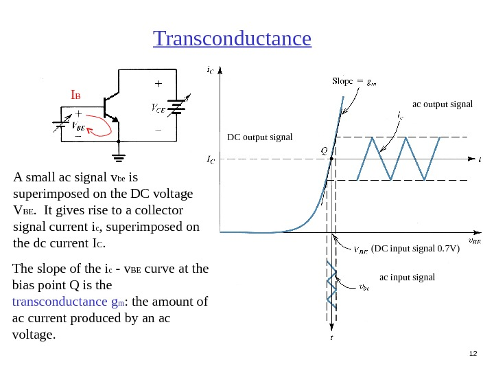 12 A small ac signal v be is superimposed on the DC voltage V BE.