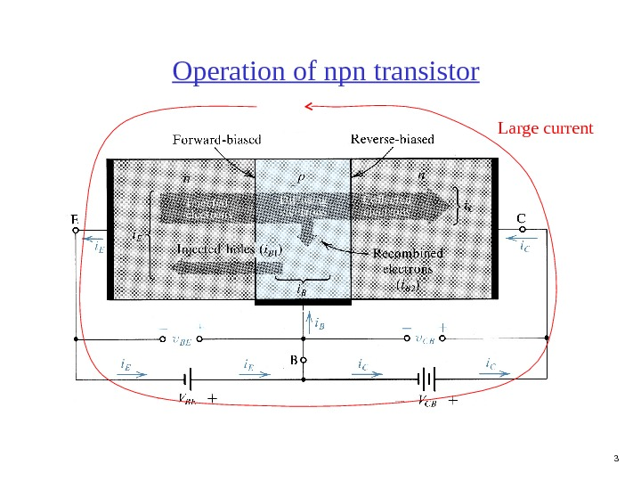 3 Large current. Operation of npn transistor