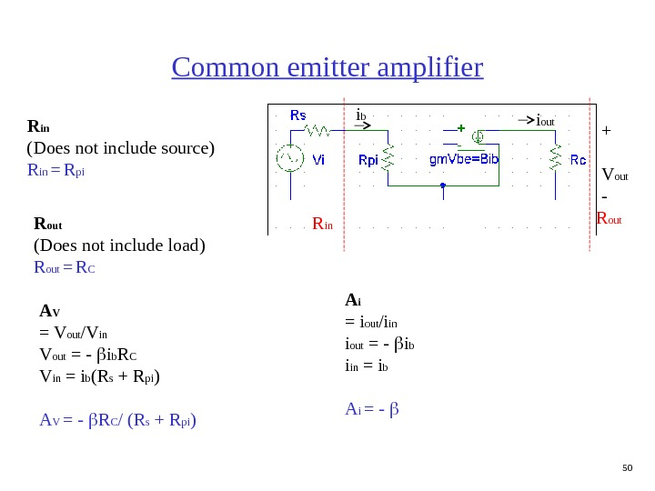 50 Common emitter amplifier R in R out+ V out -R in (Does not include source)
