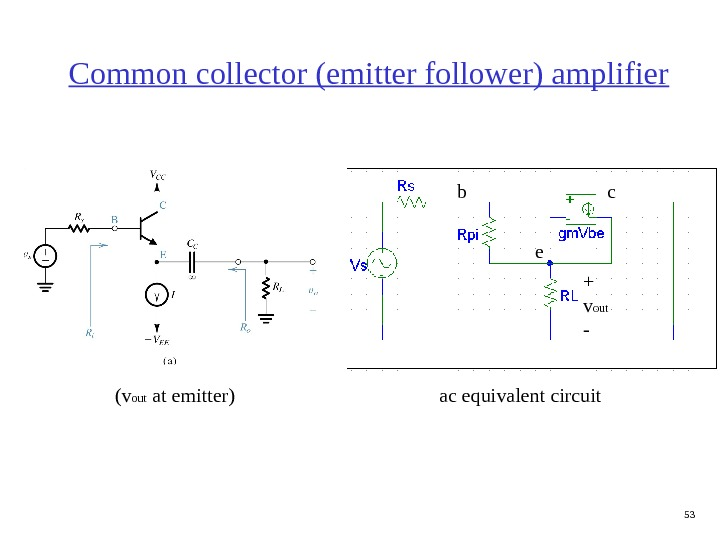 53 Common collector (emitter follower) amplifier b c e + v out - (v out at