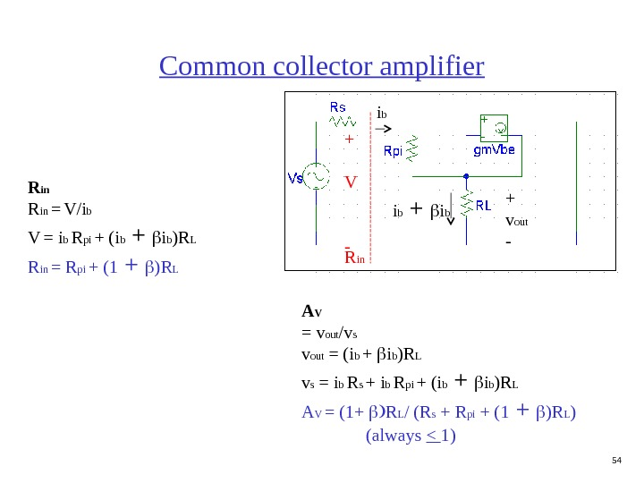 54 Common collector amplifier R in + v out -R in =  V/i b V