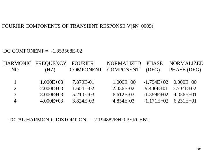 69 FOURIER COMPONENTS OF TRANSIENT RESPONSE V($N_0009)  DC COMPONENT = -1. 353568 E-02  HARMONIC