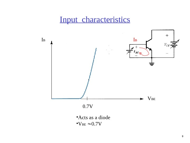 9 Input characteristics • Acts as a diode • V BE  0. 7 VI B