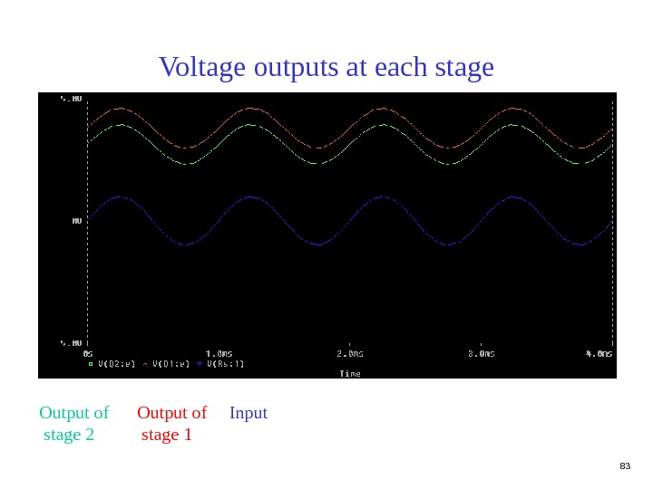 83 Voltage outputs at each stage Output of  stage 2 Output of  stage 1