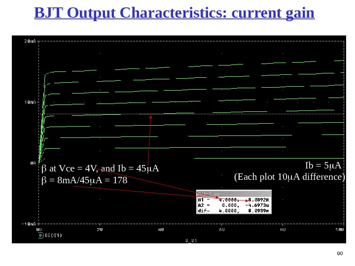 90 BJT Output Characteristics: current gain Ib = 5 A (Each plot 10 A difference)