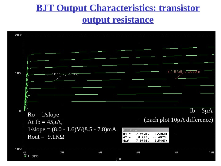 91 BJT Output Characteristics: transistor output resistance Ib = 5 A (Each plot 10 A difference)Ro