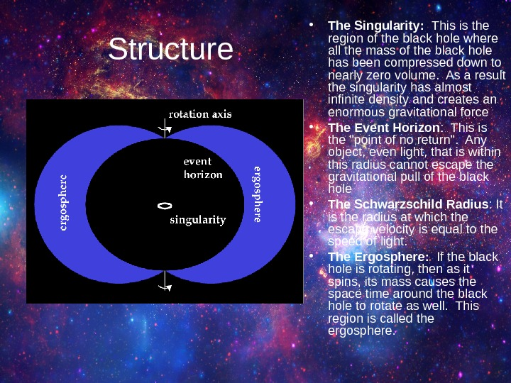 Structure • The Singularity:  This is the region of the black hole where all the
