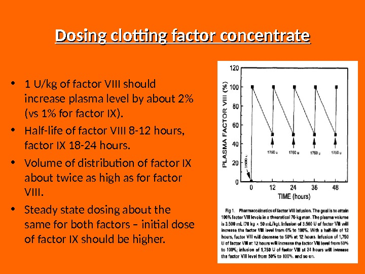 Dosing clotting factor concentrate • 1 U/kg of factor VIII should increase plasma level by about