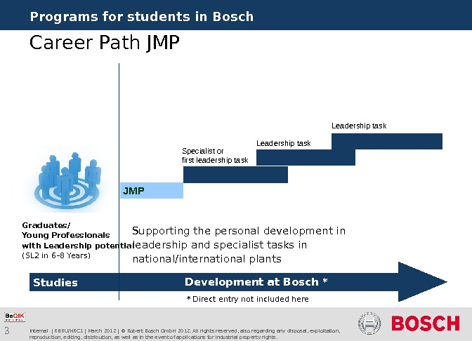 3 Programs for students in Bosch Internal | RBRU/HRC 1 | March 2012 | © Robert