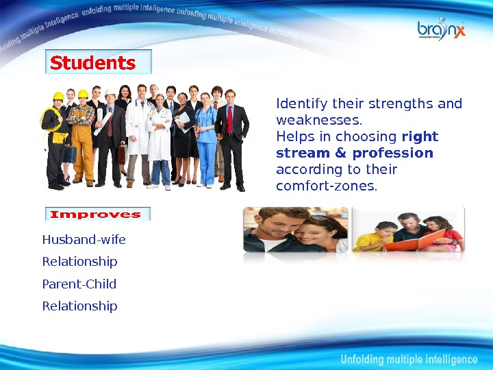 Identify their strengths and weaknesses. Helps in choosing right stream & profession according to their comfort-zones.