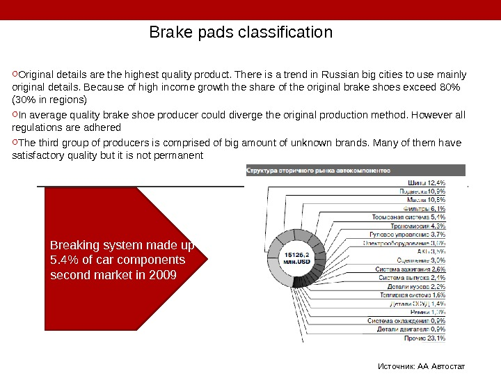 Brake pads classification o Original details are the highest quality product. There is a trend in
