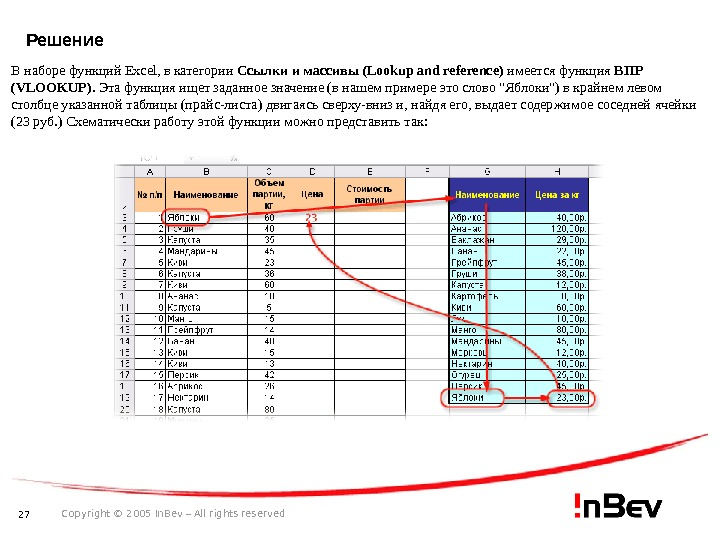 27 Copyright © 2005 In. Bev – All rights reserved. Решение В наборе функций Excel, в