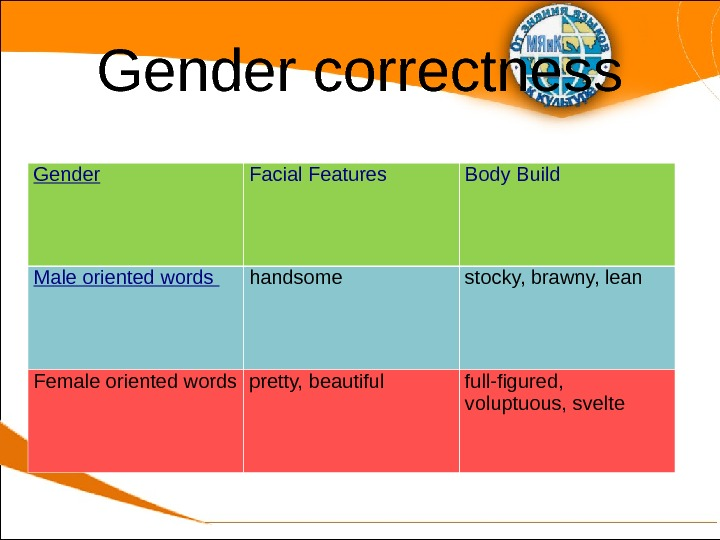 Gender correctness Gender Facial Features Body Build Male oriented words handsome stocky, brawny, lean Female oriented
