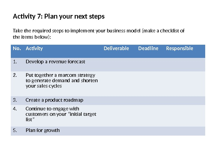 Activity 7: Plan your next steps No. Activity Deliverable Deadline Responsible 1. Develop a revenue forecast