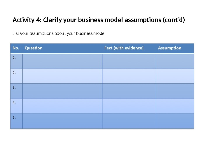 Activity 4: Clarify your business model assumptions (cont'd) List your assumptions about your business model
