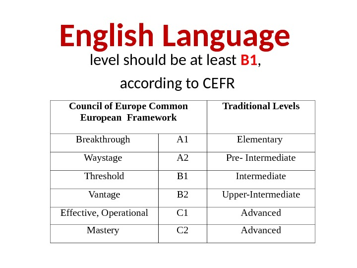 English Language level should be at least B 1 ,  according to CEFR Council of