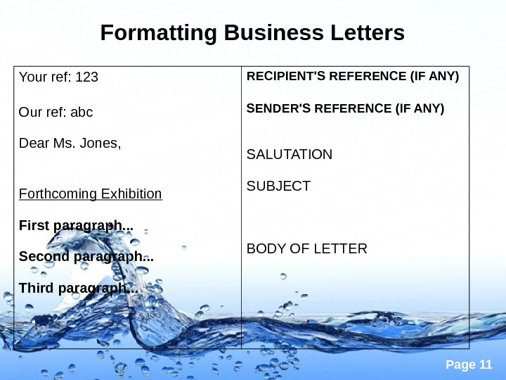 Page 11 Formatting Business Letters Your ref: 123 Our ref: abc Dear Ms. Jones, Forthcoming Exhibition