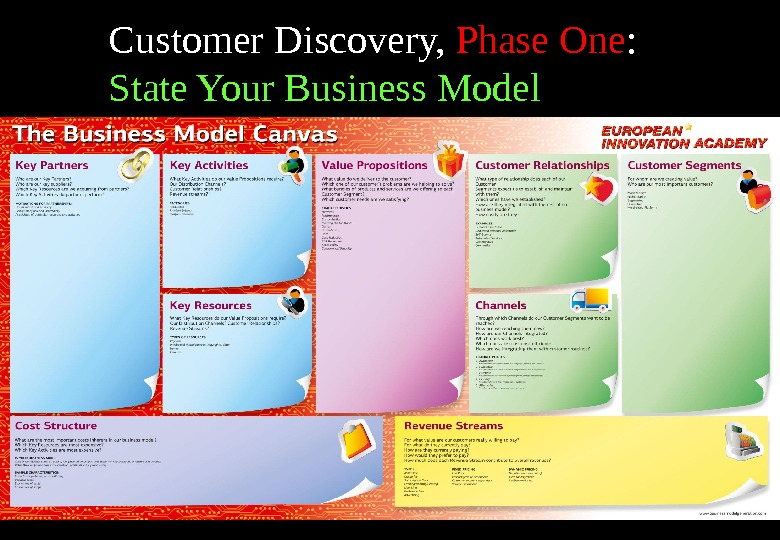 Customer Discovery,  Phase One : State Your Business Mode l