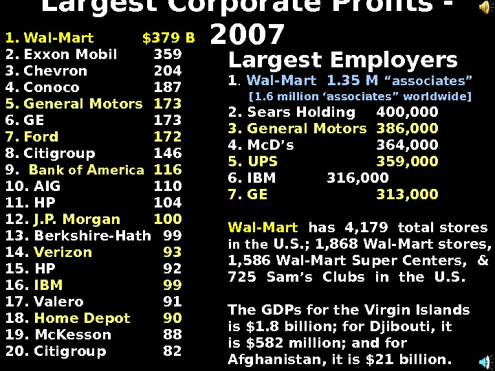 Largest Corporate Profits - 20071. 1. Wal-Mart   $379 B 2. Exxon Mobil 359 3.