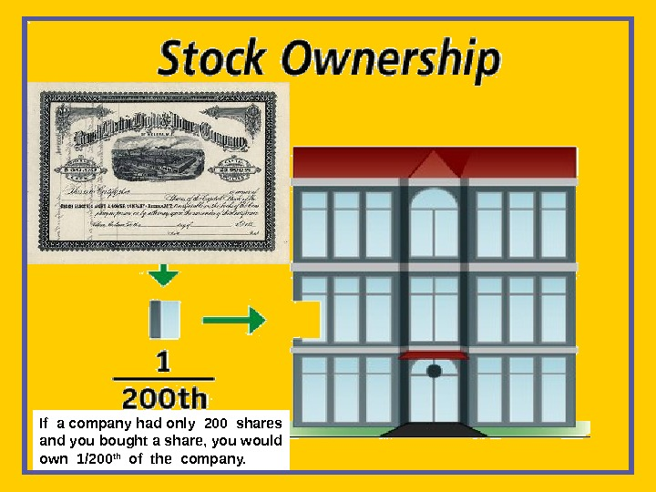 If a company had only 200 shares and you bought a share, you would own 1/200