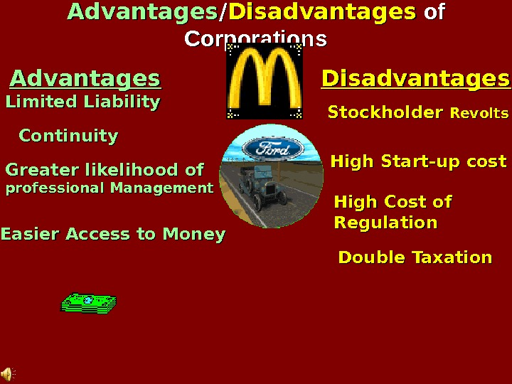 Advantages // Disadvantages of of Corporations Stockholder Revolts High Start-up cost High Cost of Regulation Double