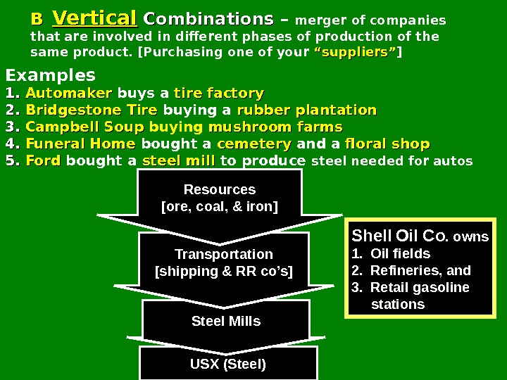 BB Vertical  Combinations – merger of companies that are involved in different phases of production