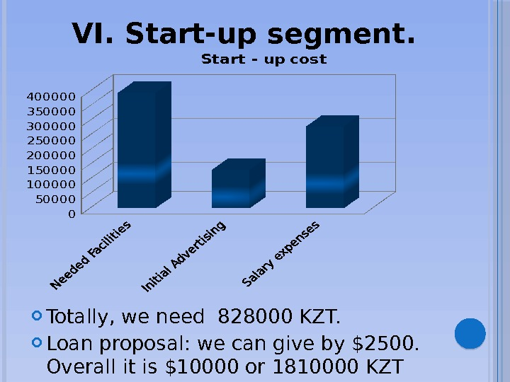 VI. Start-up segment.   Totally, we need 828000 KZT.  Loan proposal: we can give
