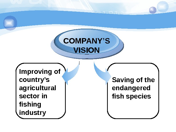 Improving of country's agricultural sector in fishing industry COMPANY'S VISION Saving of the endangered fish species.