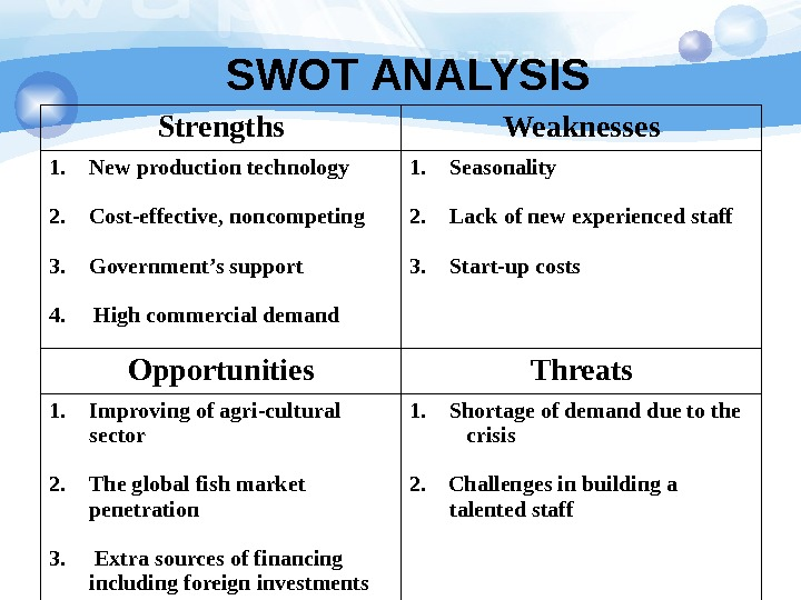 SWOT ANALYSIS Strengths Weaknesses 1. New production technology 2. Cost-effective, noncompeting 3. Government's support