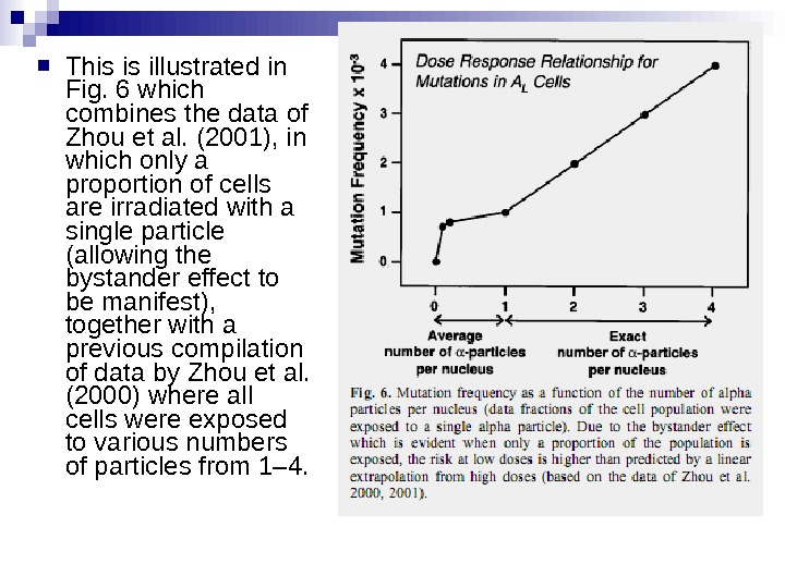 This is illustrated in Fig. 6 which combines the data  of Zhou et al.