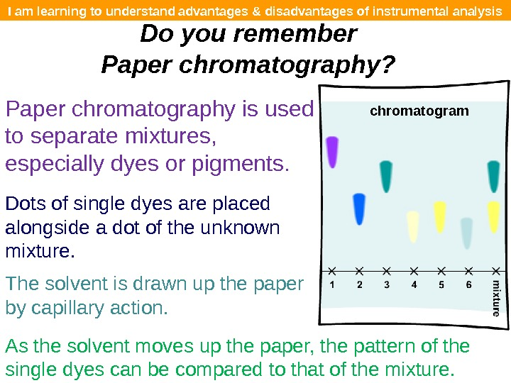 I am learning to understand advantages & disadvantages of instrumental analysis Do you remember Paper chromatography?