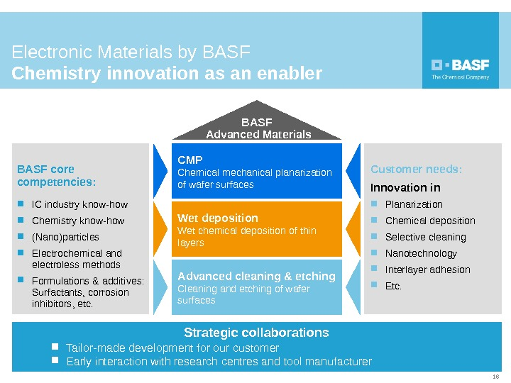 BASF Advanced Materials CMP Chemical mechanical planarization of wafer surfaces Advanced cleaning & etching Cleaning and