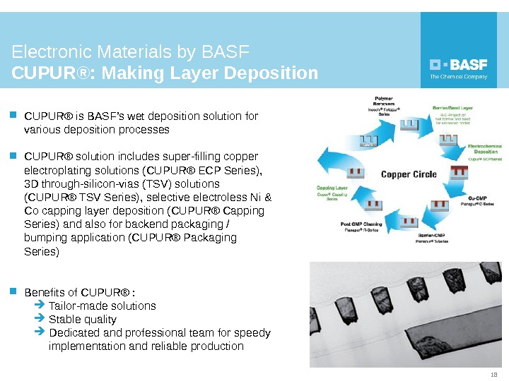 CUPUR® is BASF's wet deposition solution for various deposition processes CUPUR® solution includes super-filling copper