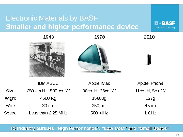 Electronic Materials by BASF Smaller and higher performance device 1943 1998 IBM ASCC Apple i. Mac