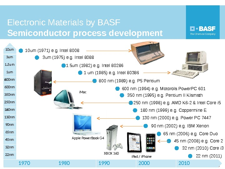 29 Electronic Materials by BASF Semiconductor process development 1970 1980 1990 2000 201010 um 3 um