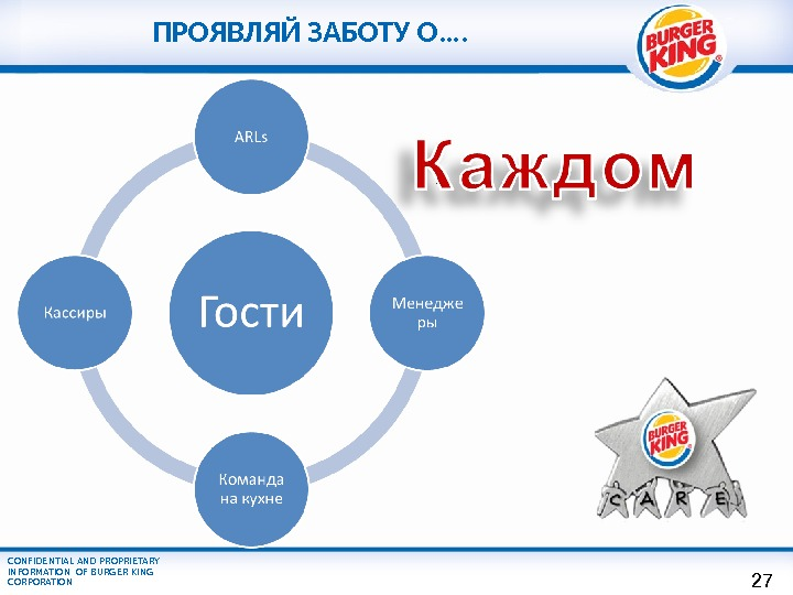 CONFIDENTIAL AND PROPRIETARY INFORMATION OF BURGER KING CORPORATION ПРОЯВЛЯЙ ЗАБОТУ О …. 27