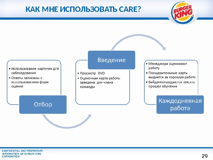 CONFIDENTIAL AND PROPRIETARY INFORMATION OF BURGER KING CORPORATION КАК МНЕ ИСПОЛЬЗОВАТЬ CARE? 29