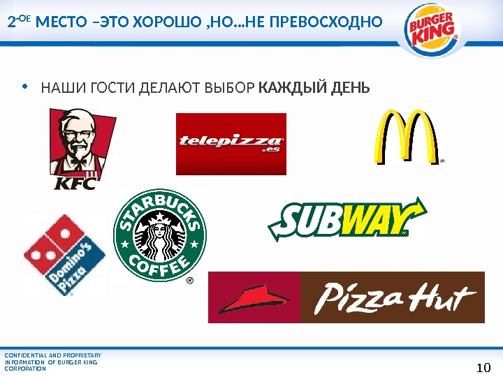CONFIDENTIAL AND PROPRIETARY INFORMATION OF BURGER KING CORPORATION 2 -ОЕ МЕСТО –ЭТО ХОРОШО , НО …