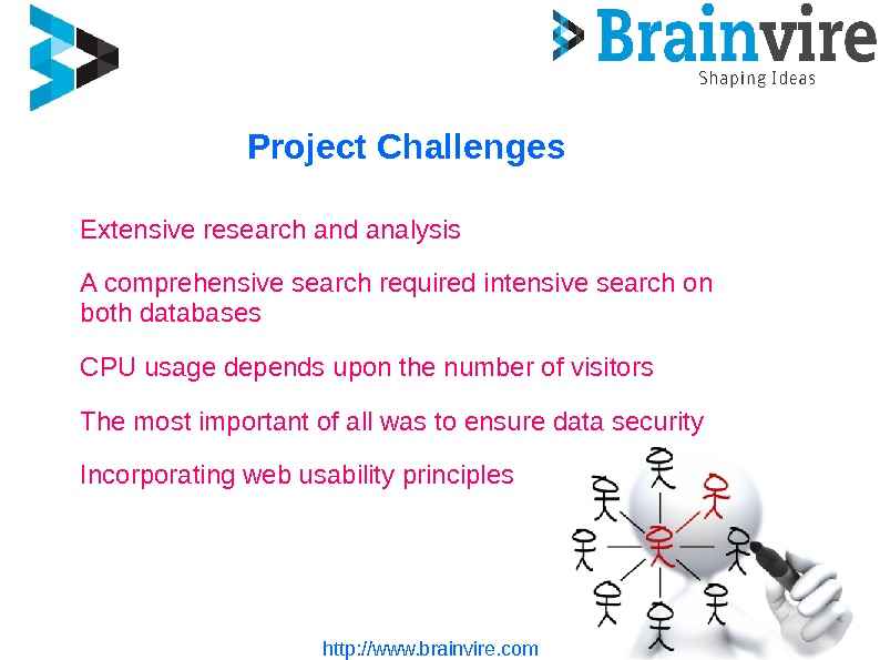 http: //www. brainvire. com. Project Challenges Extensive research and analysis A comprehensive search required intensive