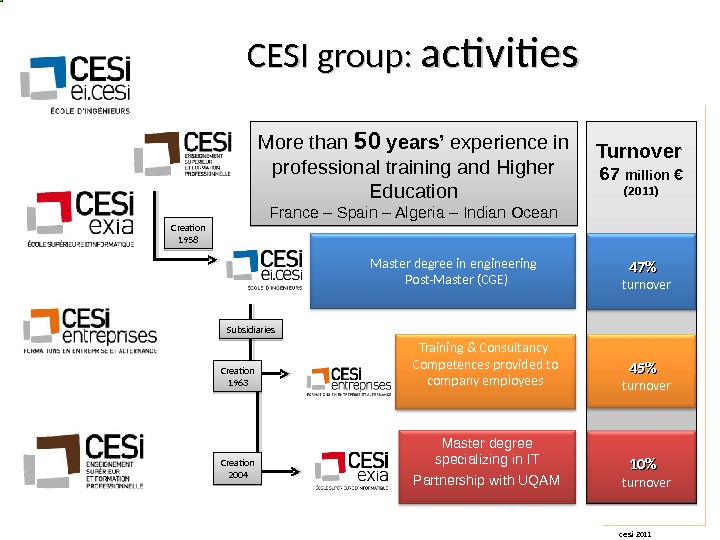 cesi 2011 CESI group:  activities 47 turnover 45 turnover 10 turnover. Turnover  67 million
