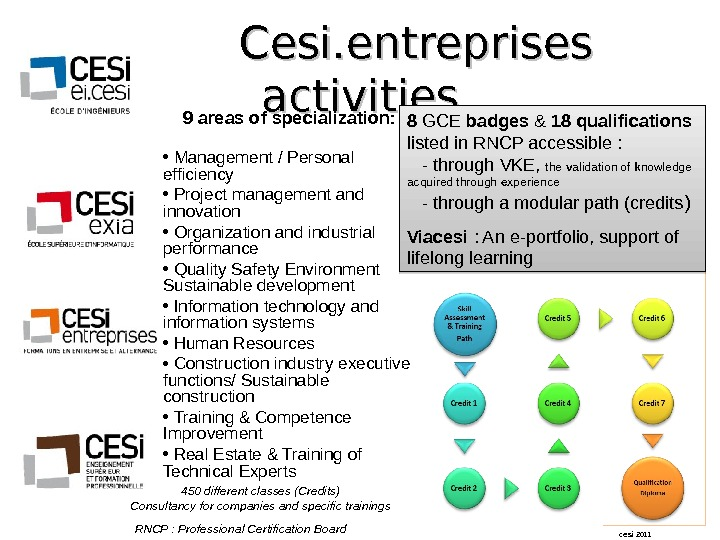 cesi 2011   Cesi. entreprises activities 8 GCE badges & 18 qualifications listed in RNCP