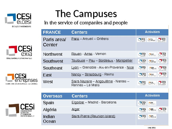 cesi 2011 The Campuses in the service of companies and people FRANCE Centers Activities Paris area/