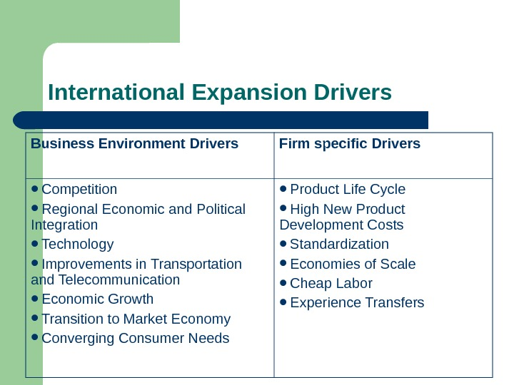 International Expansion Drivers Business Environment Drivers Firm specific Drivers Competition Regional Economic and Political